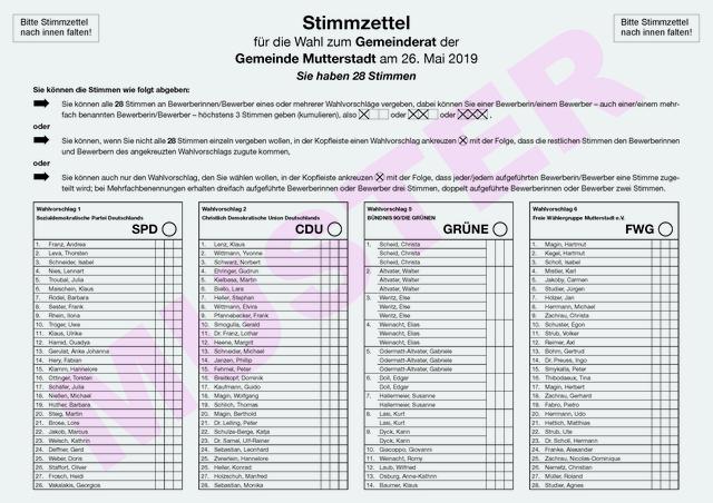 Kommunalwahlen 2019 Information Zum Stimmzettelmuster Fur Die Mutterstadter Gemeinderatswahl Mutterstadt